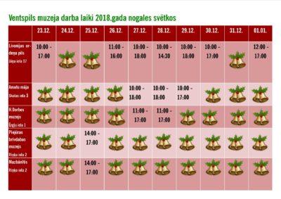 2018 GADA NOGALE VENTSPILS MUZEJĀ