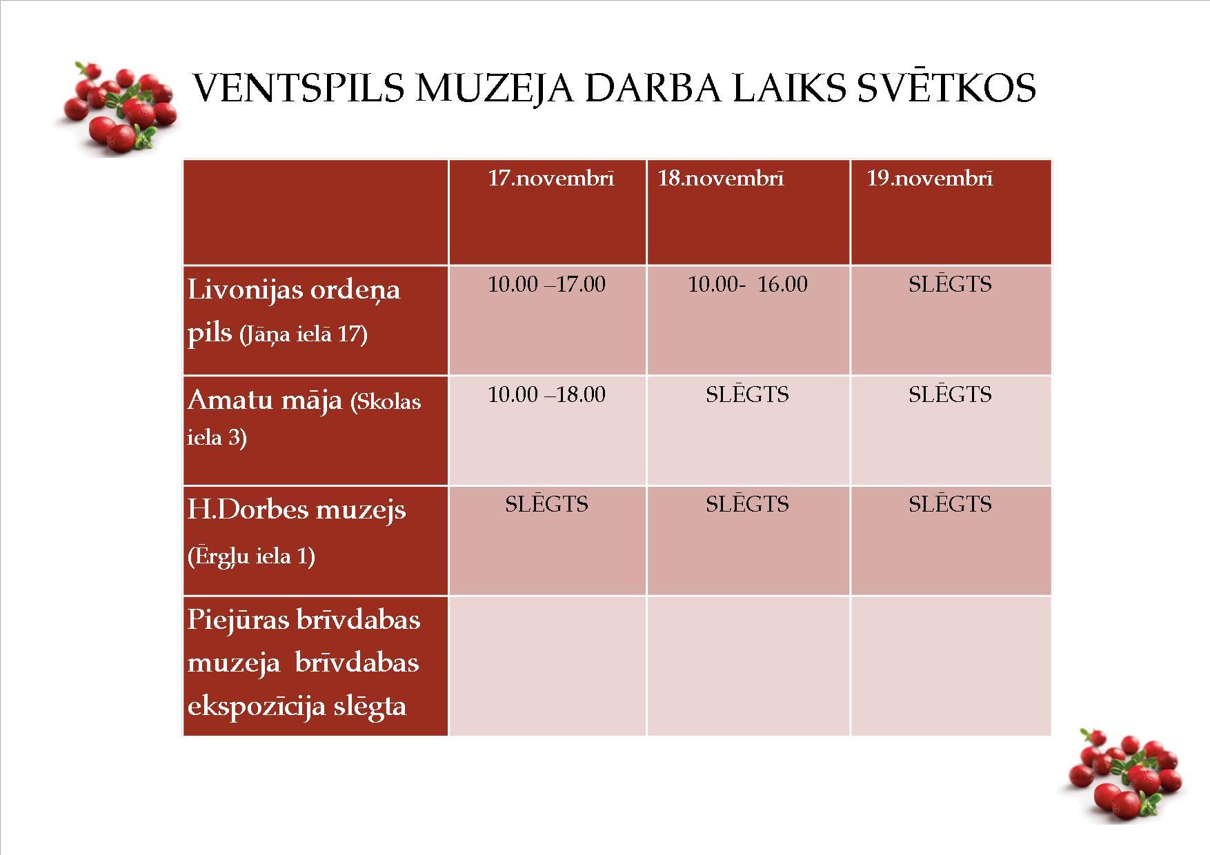 Ventspils muzeja darba laiki Latvijas valsts svētkos